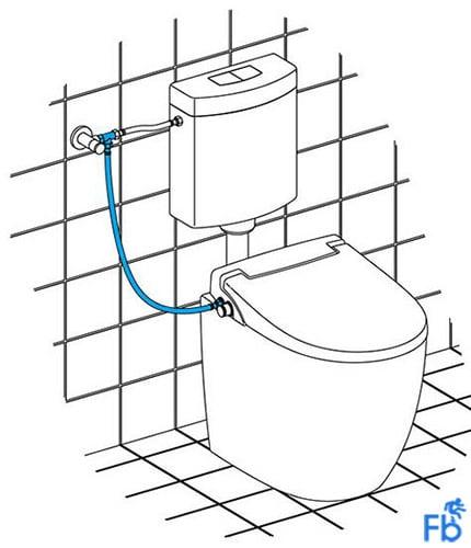 installatie staande toilet