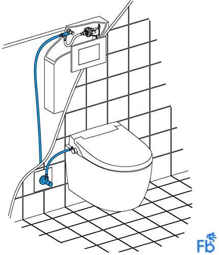 installatie wandcloset