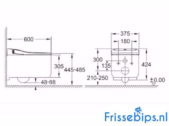 Grohe-Sensia-Arena-Spalet-Technische-Tekening-Montage