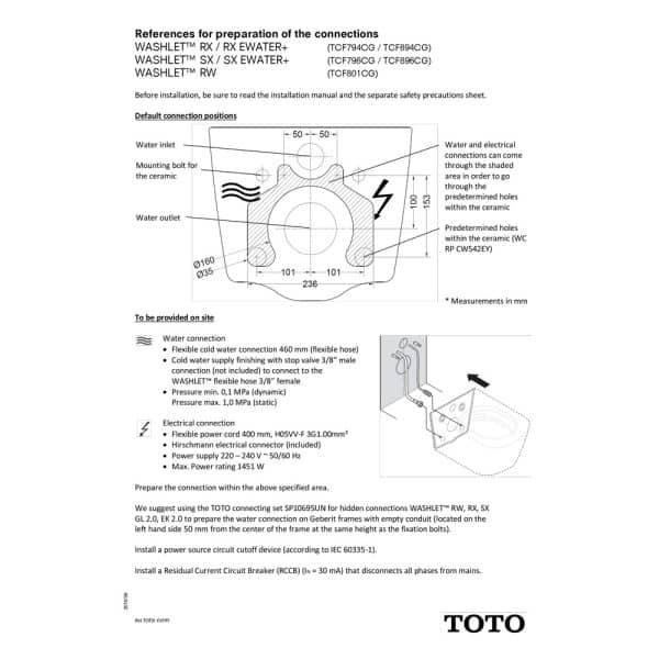 TOTO_Washlet_RW_Technische_tekening_installatie_montage
