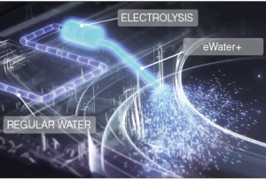 TOTO_eWater-technologie_frissebips